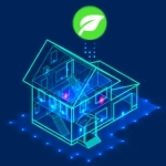 Connected Home Appliances and IoTs